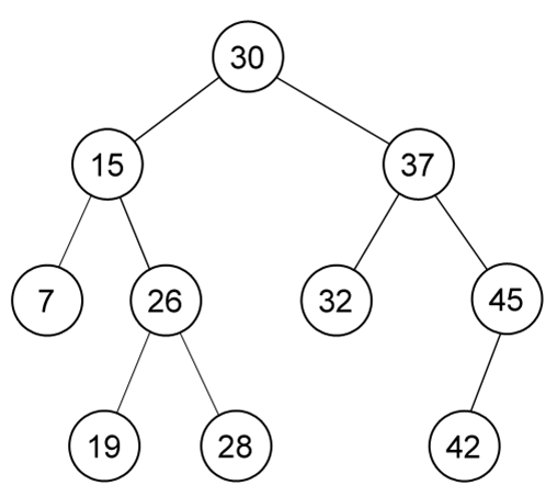 materi binary search tree